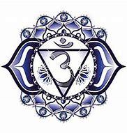 3ème oeil symbole